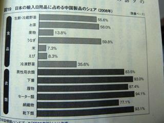 120310-Ikegami-China-Yunyuu%-.jpg