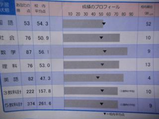 DSCN5845.JPG